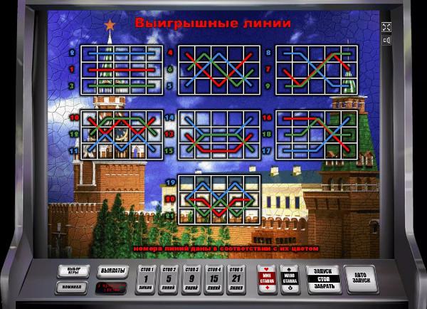 Игровой автомат Золото Партии - в мобильная версия Казино Х играть