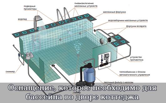 Оснащение, которое необходимо для бассейна во дворе коттеджа