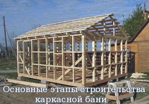 Основные этапы строительства каркасной бани